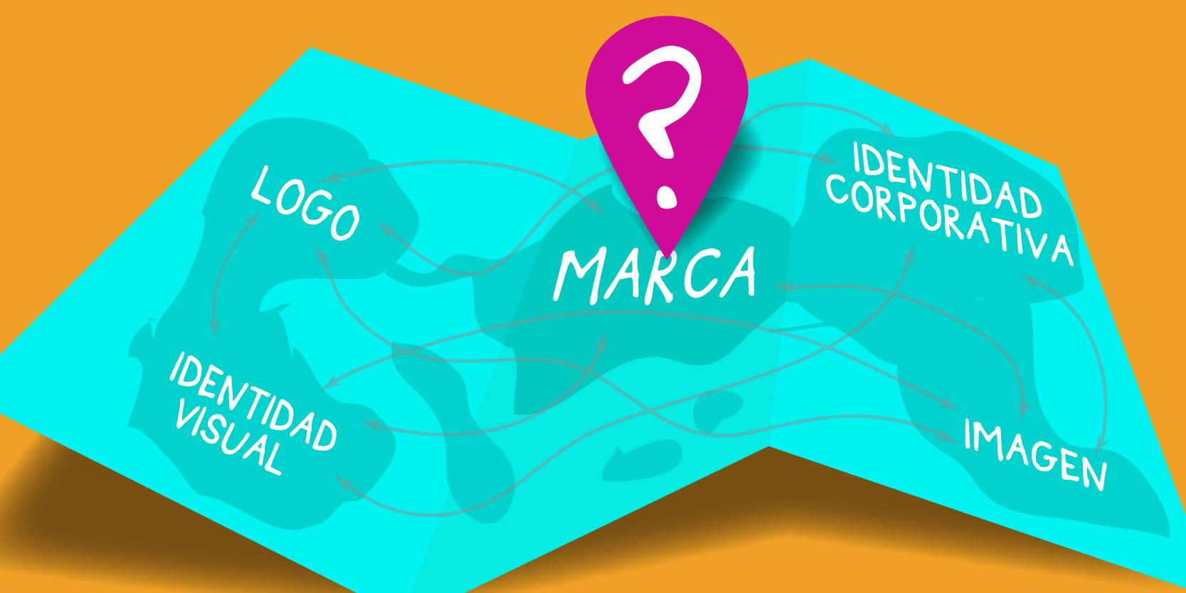Marca, Logo, Imagen, Identidad visual corporativa… ¿quién es quién?